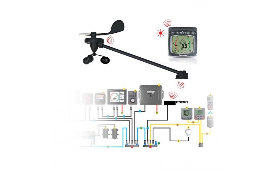 T70338 i60, sistema inalámbrico de viento para redes SeaTalk NG. Vista frontal de todos los componentes