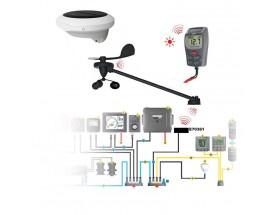 T70344 Kit de viento inalámbrico con sensor de rumbo para redes SeaTalk NG. Vista frontal de los componentes del kit